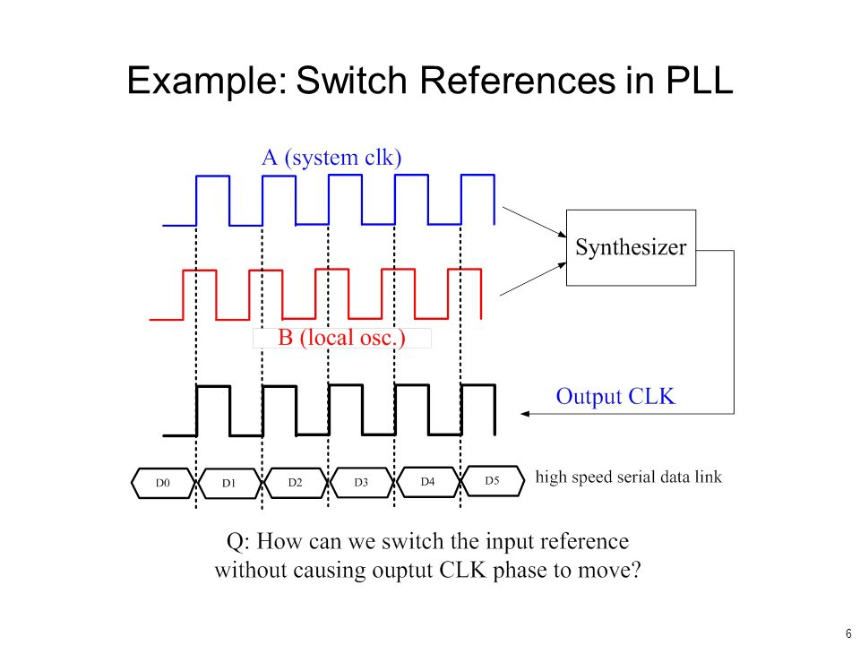 Example: Switch References in PLL