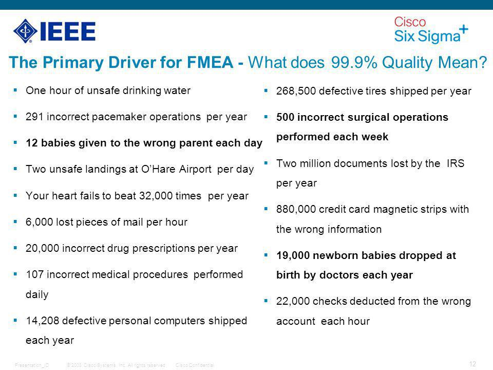 The Primary Driver for FMEA - What does 99.9% Quality Mean