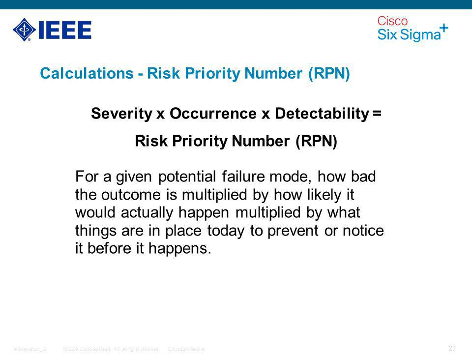 Calculations - Risk Priority Number (RPN)