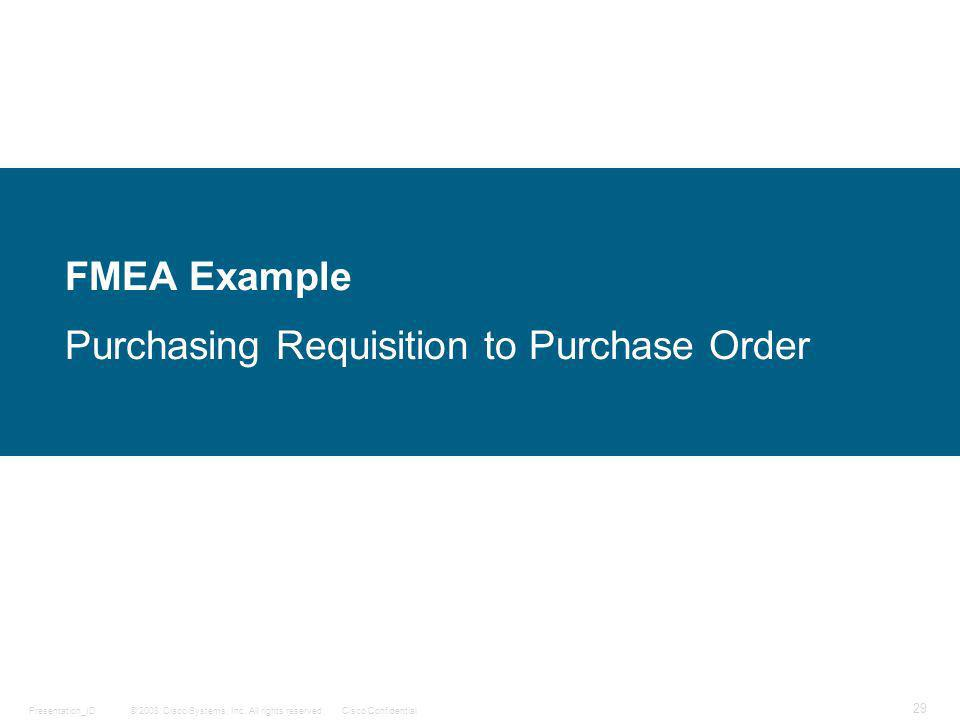FMEA Example Purchasing Requisition to Purchase Order