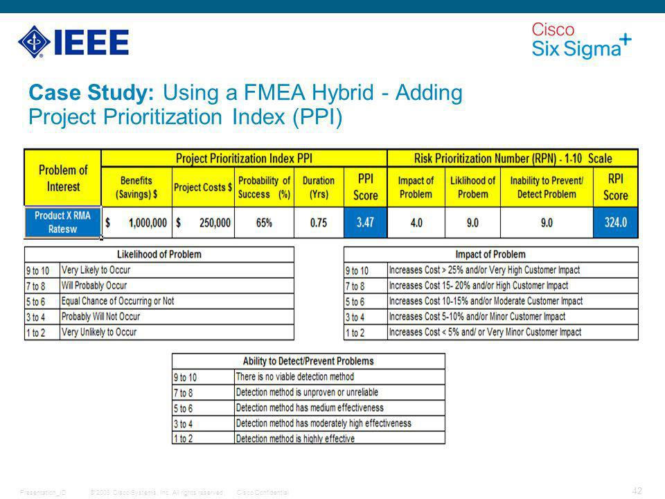 Case Study: Using a FMEA Hybrid - Adding Project Prioritization Index (PPI)