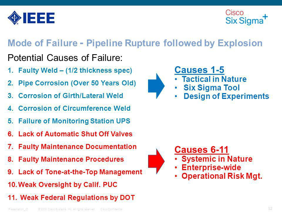 Mode of Failure - Pipeline Rupture followed by Explosion
