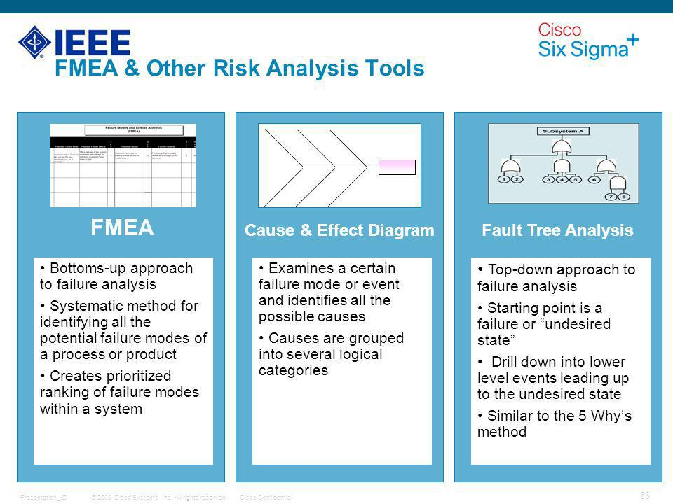 FMEA & Other Risk Analysis Tools