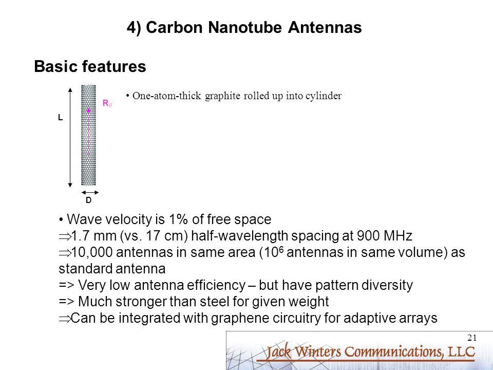 4) Carbon Nanotube Antennas