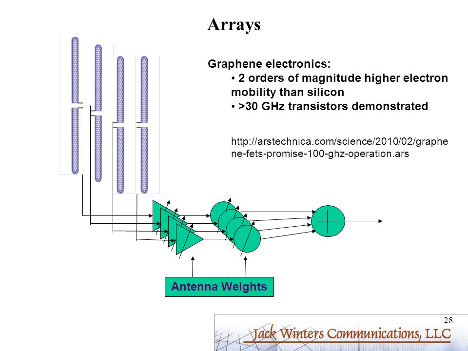 Arrays Graphene electronics: 2 orders of magnitude higher electron mobility than silicon. >30 GHz transistors demonstrated.