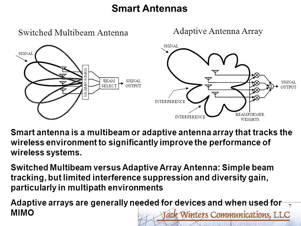 Smart Antennas Adaptive Antenna Array Switched Multibeam Antenna
