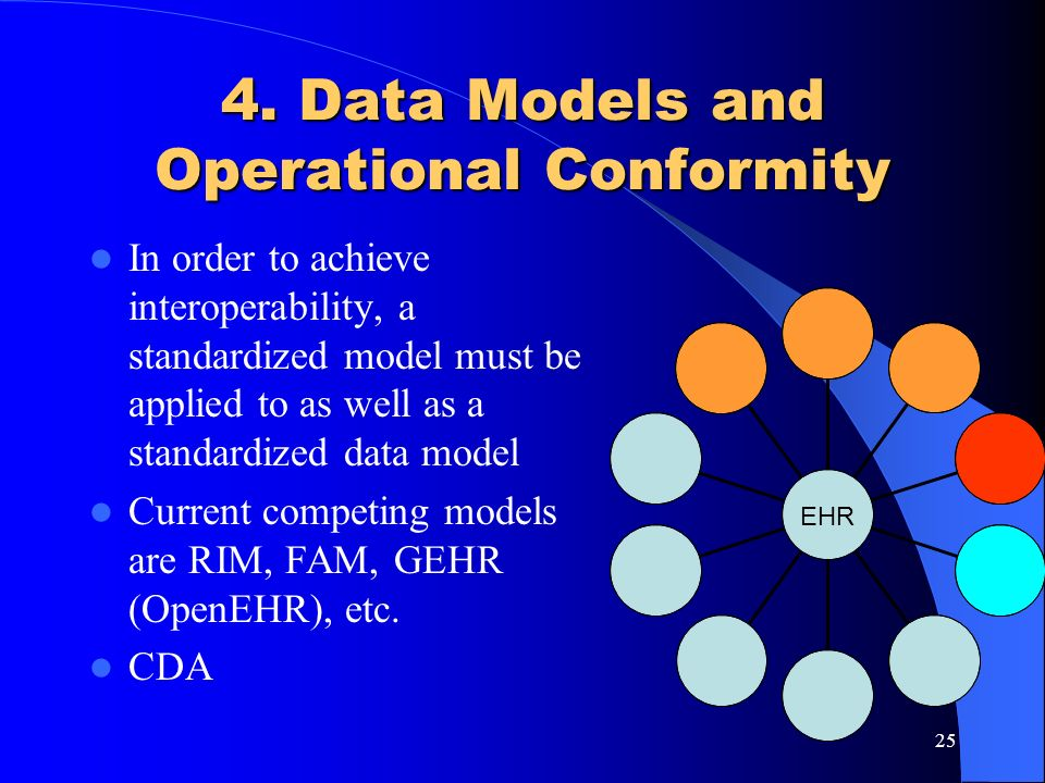 4. Data Models and Operational Conformity