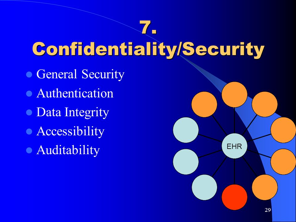 7. Confidentiality/Security