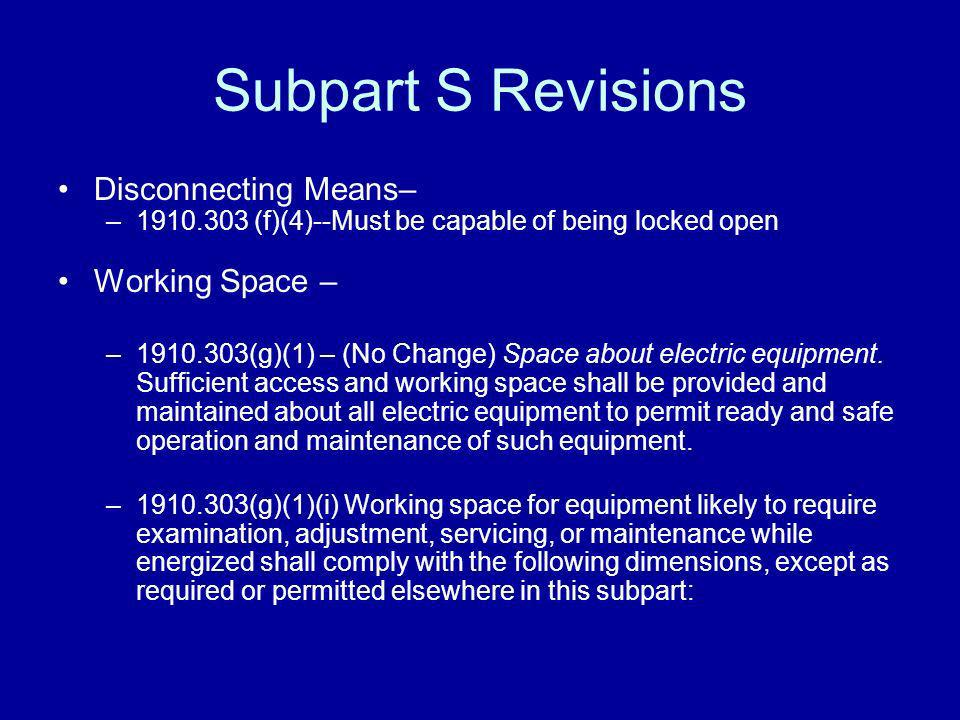 Subpart S Revisions Disconnecting Means– Working Space –