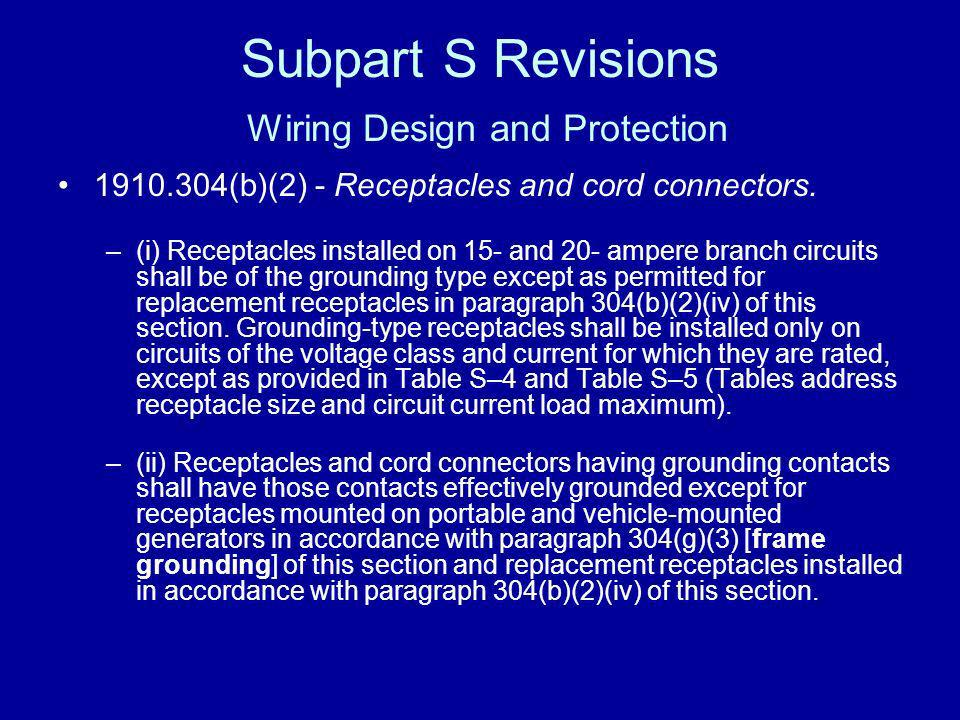 Subpart S Revisions Wiring Design and Protection
