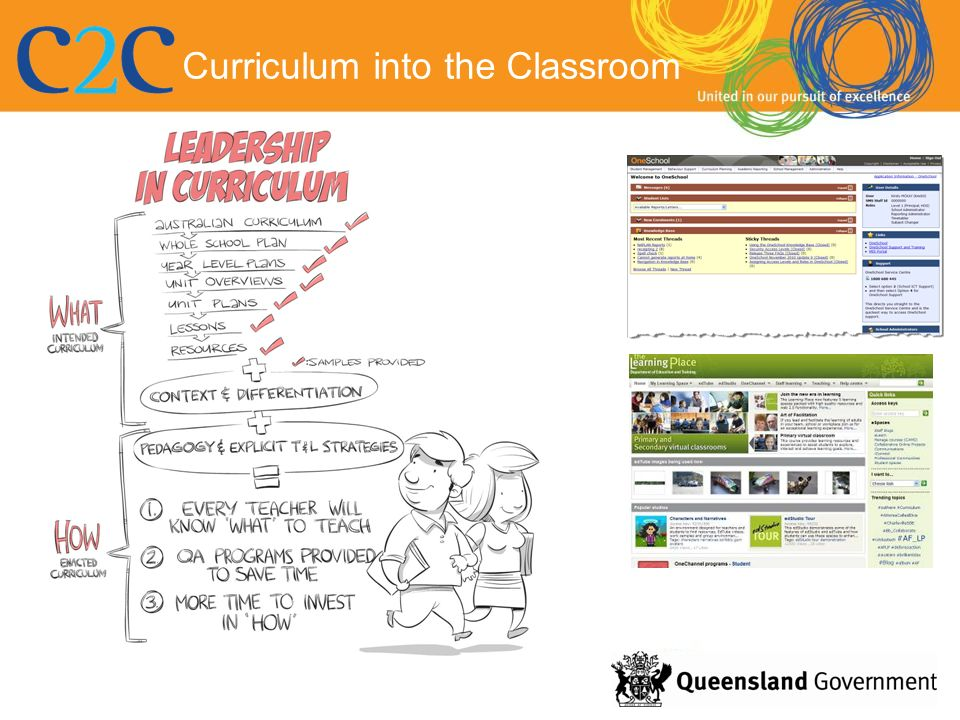Curriculum into the Classroom