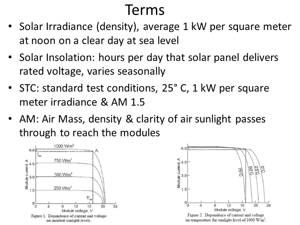 TermsSolar Irradiance (density), average 1 kW per square meter at noon on a clear day at sea level.