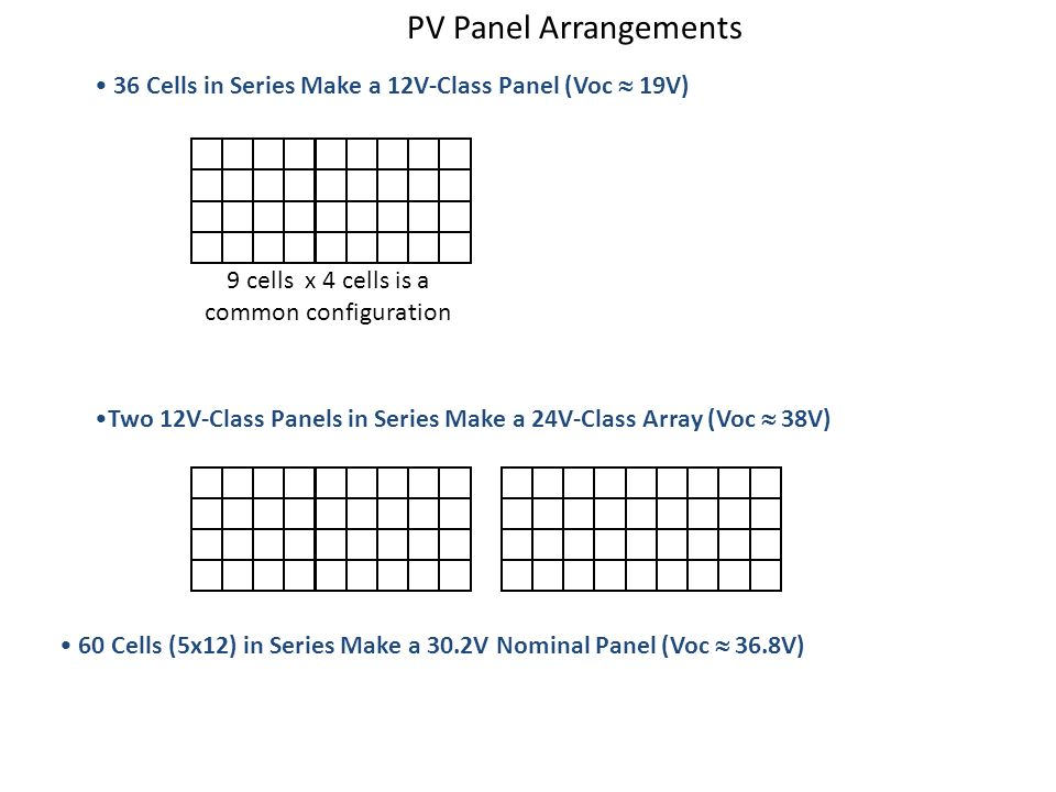 PV Panel Arrangements36 Cells in Series Make a 12V-Class Panel (Voc  19V) 9 cells x 4 cells is a.