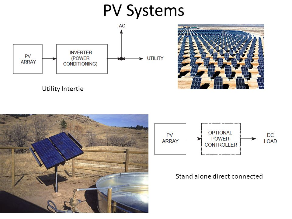 PV Systems Utility Intertie Stand alone direct connected