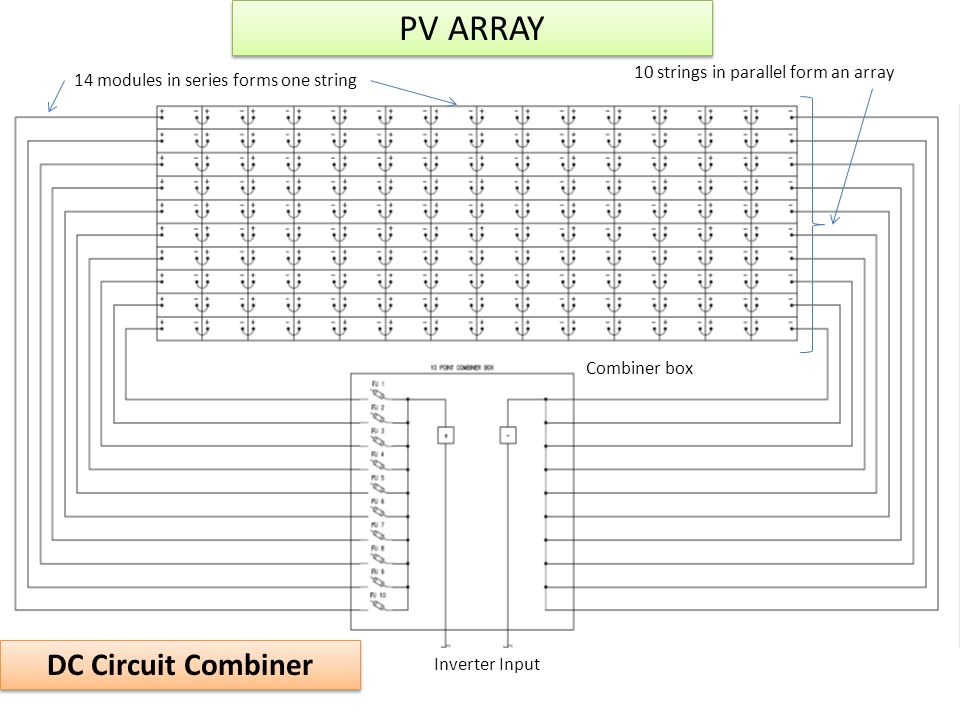 PV ARRAY DC Circuit Combiner 10 strings in parallel form an array