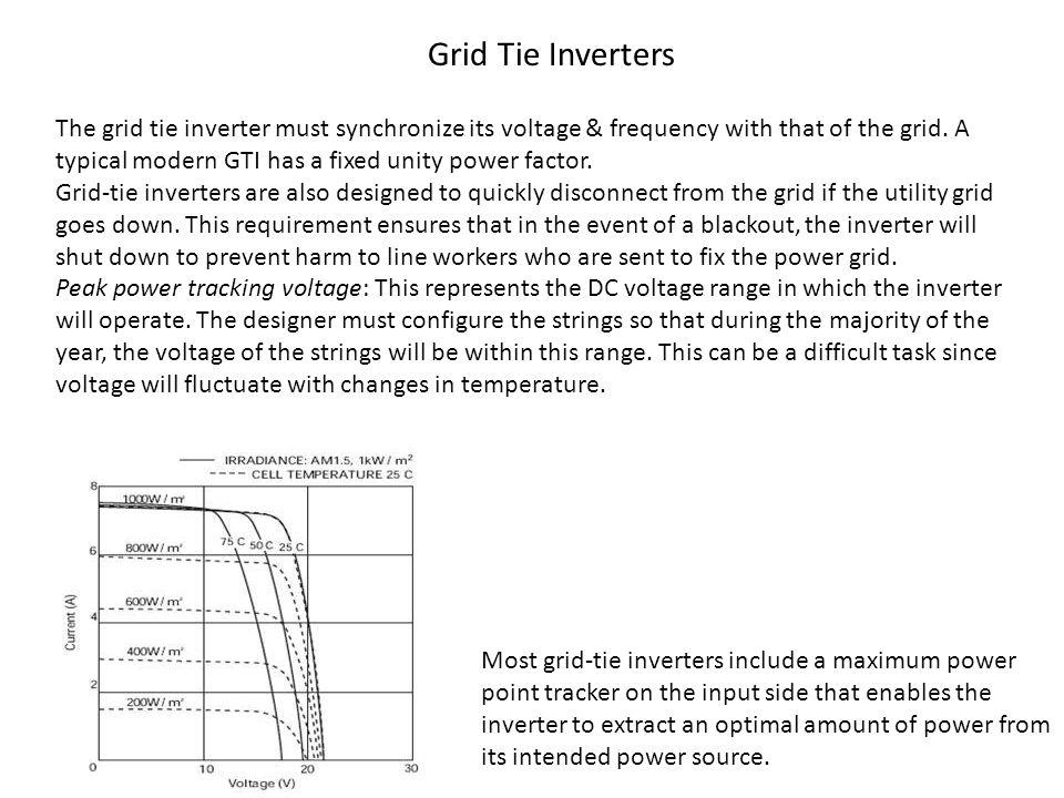 Grid Tie Inverters