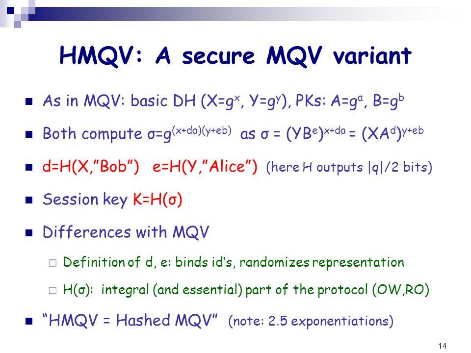 HMQV: A secure MQV variant