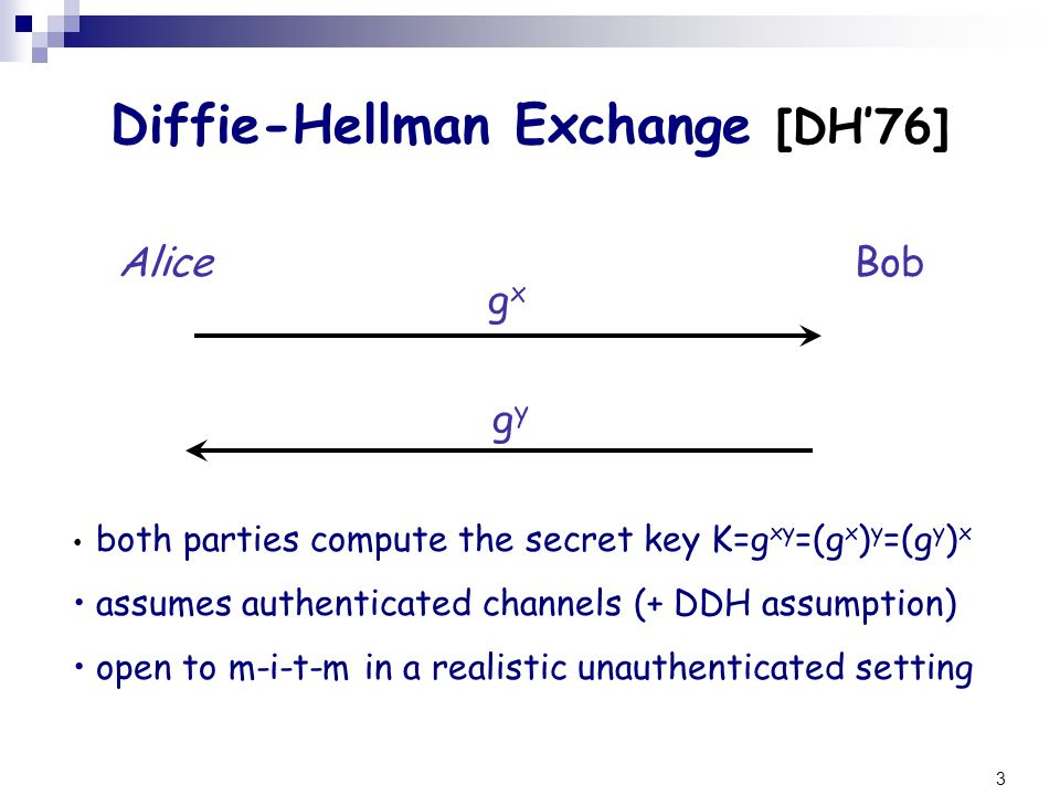 Diffie-Hellman Exchange [DH'76]