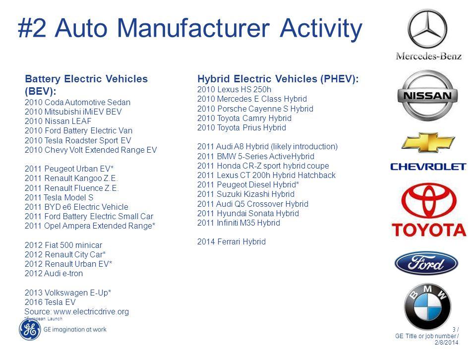 #2 Auto Manufacturer Activity