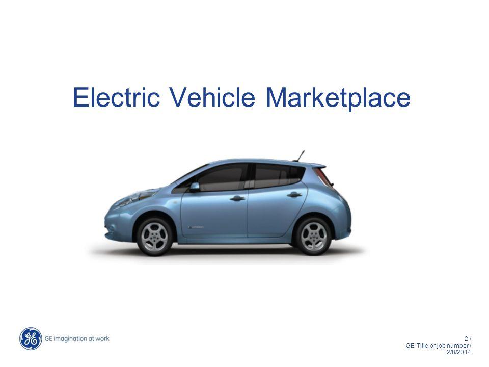 Electric Vehicle Marketplace