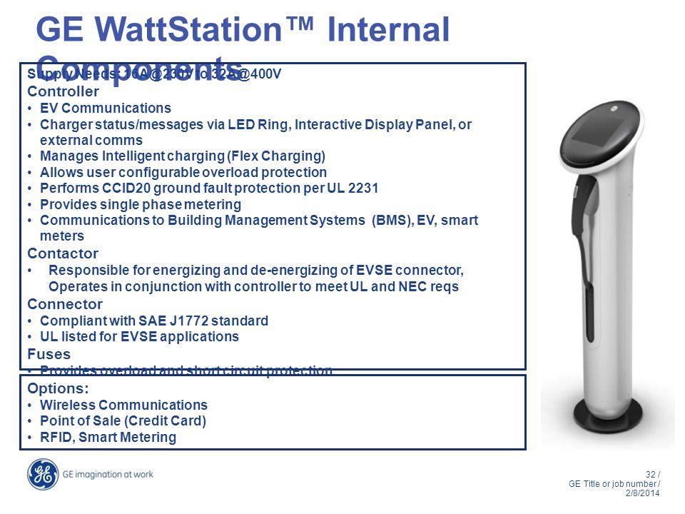 GE WattStation™ Internal Components