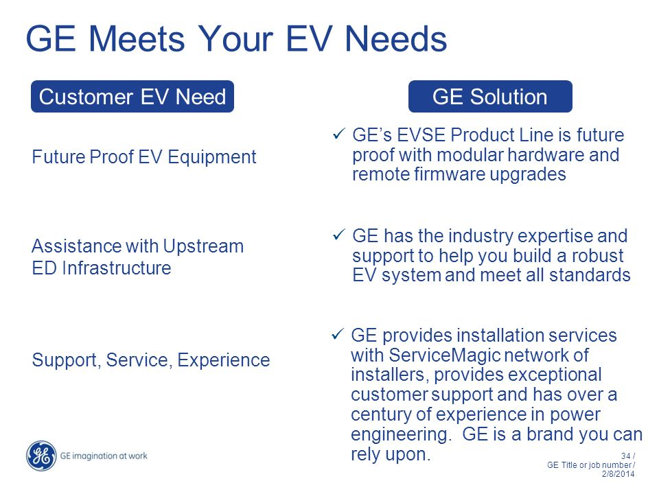 GE Meets Your EV Needs Customer EV Need GE Solution