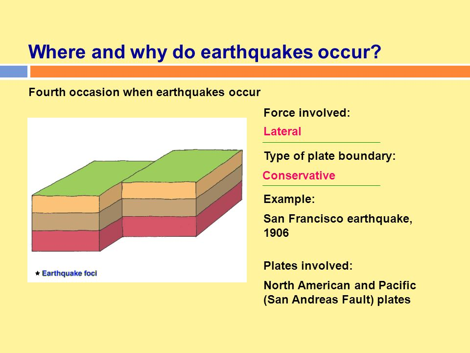 Natural Hazards Earthquakes Volcanoes And Tsunamis Ppt Video