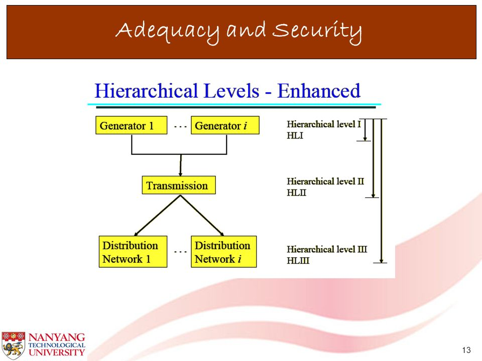 Adequacy and Security