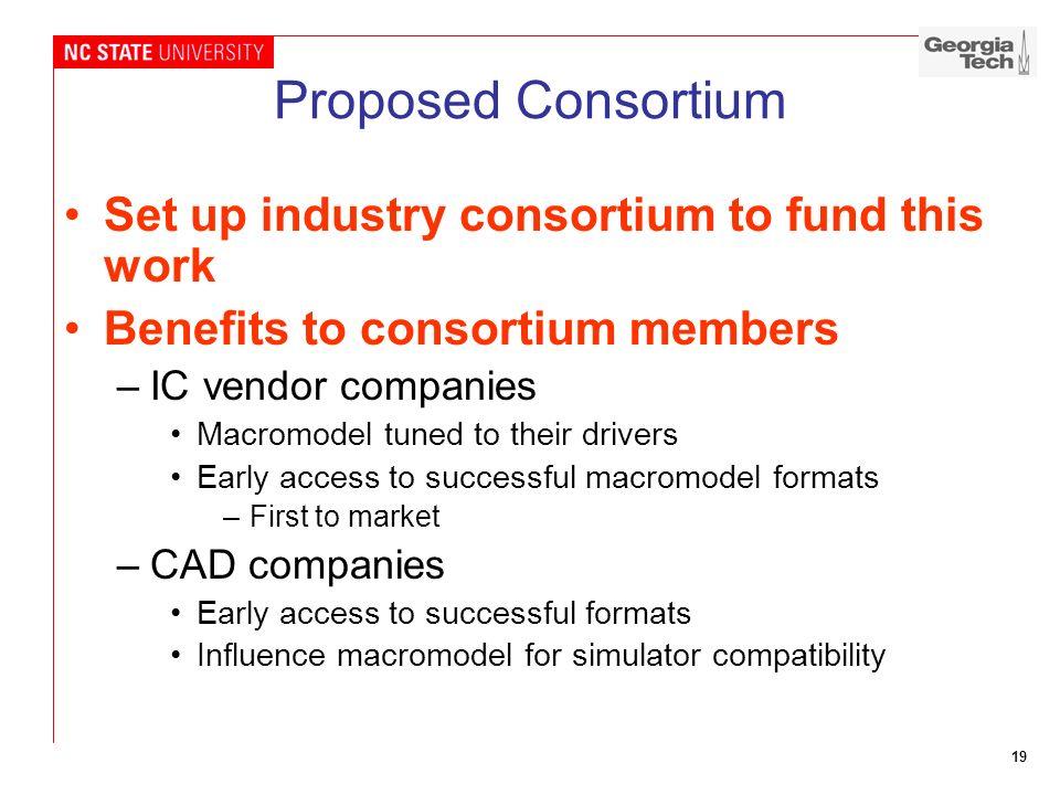 Proposed Consortium Set up industry consortium to fund this work