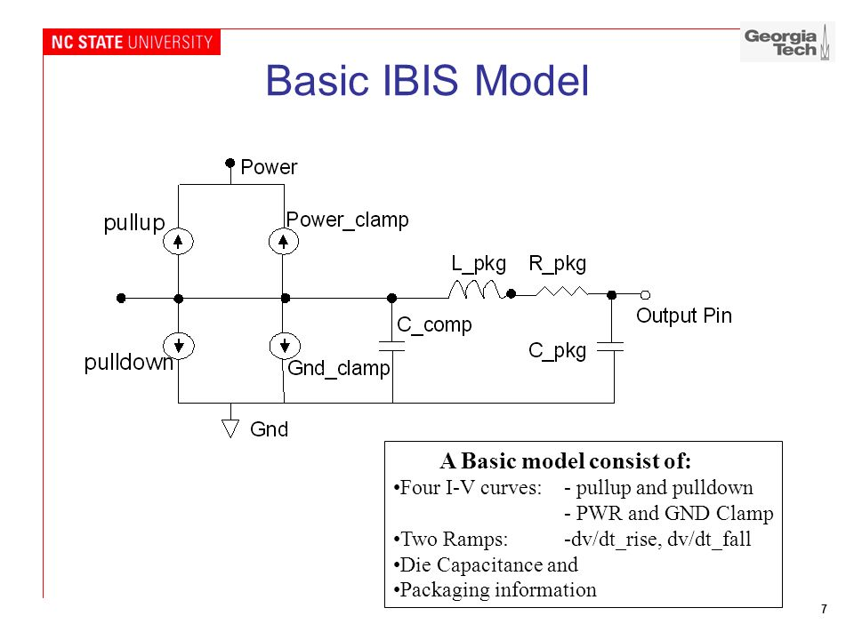 Basic IBIS Model A Basic model consist of:
