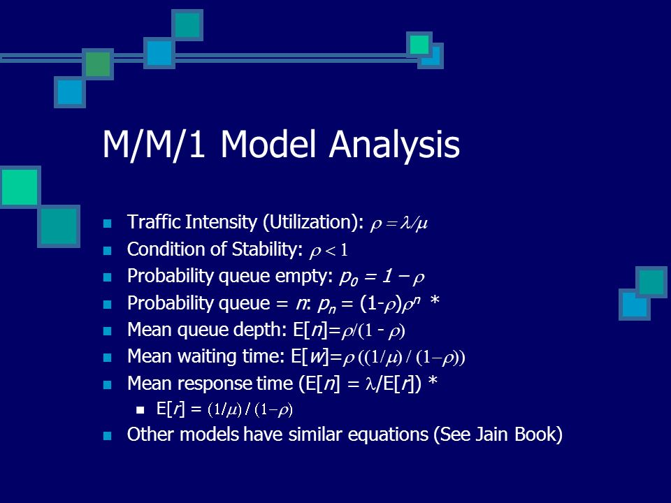 M/M/1 Model Analysis Traffic Intensity (Utilization): r = l/m