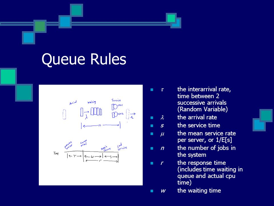 Queue Rules  the interarrival rate, time between 2 successive arrivals (Random Variable)  the arrival rate.