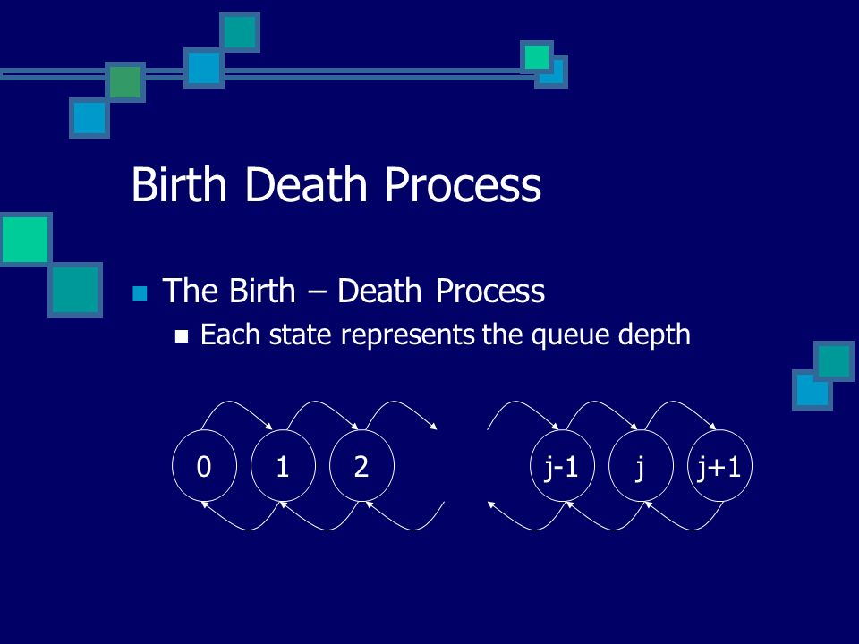 Birth Death Process The Birth – Death Process