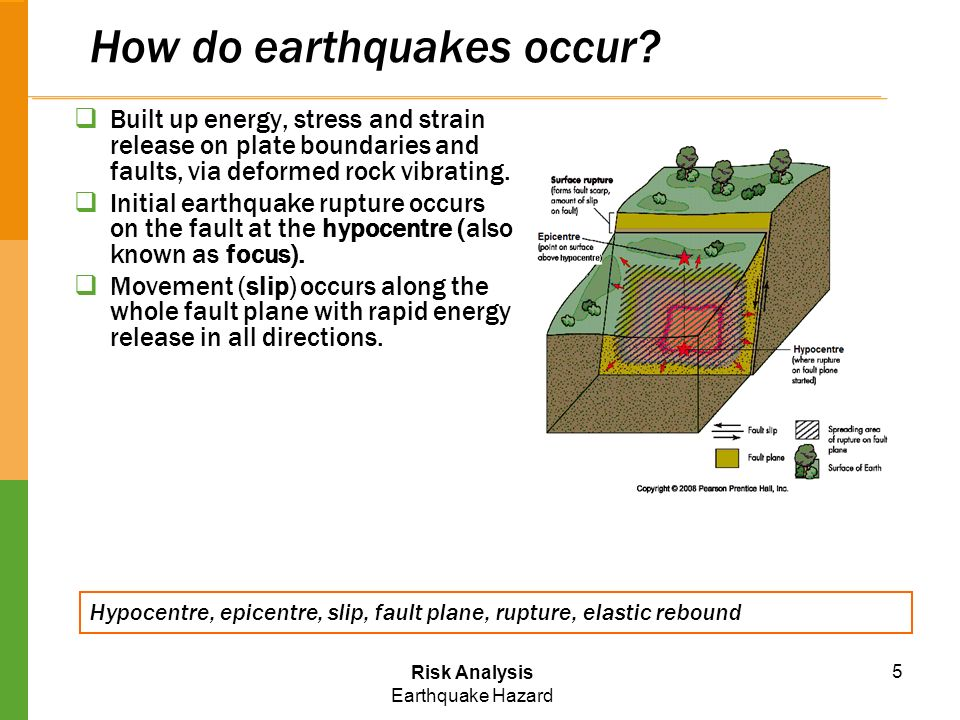Earthquake Hazard Session 1 Mr. James Daniell Risk Analysis - ppt ...