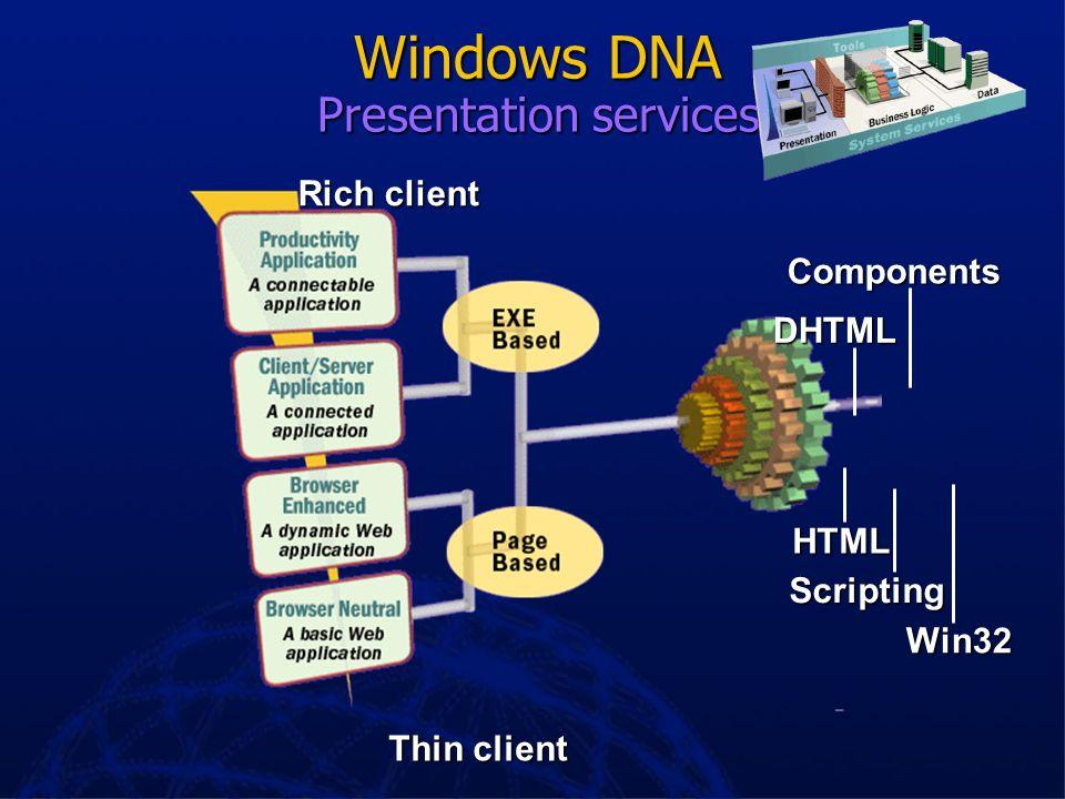 Windows DNA Presentation services
