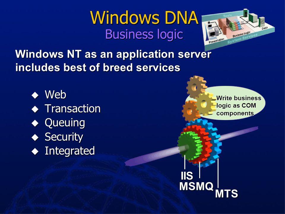 Windows DNA Business logic