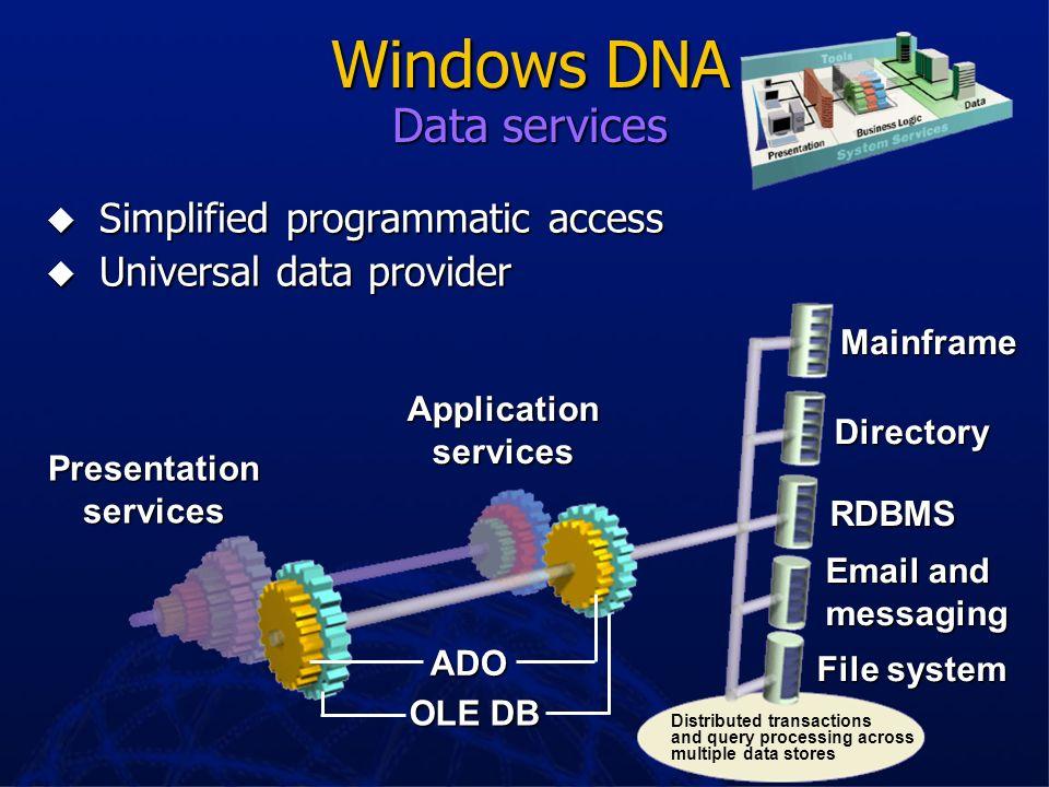 Windows DNA Data services
