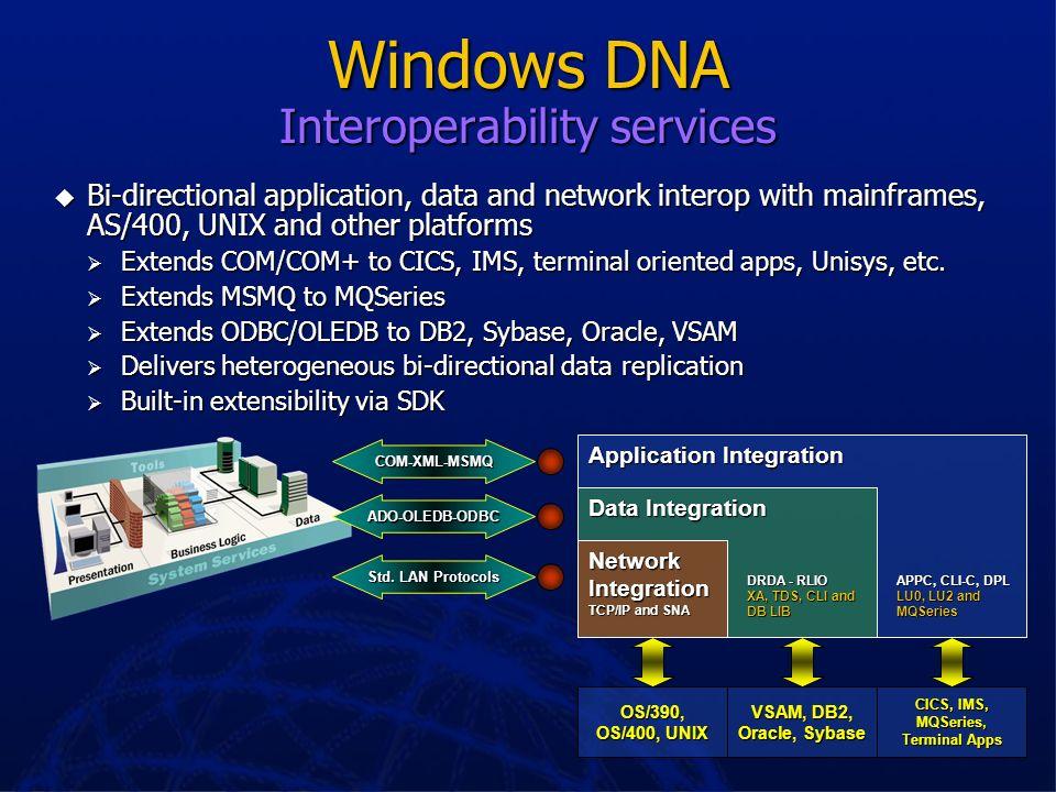 Windows DNA Interoperability services