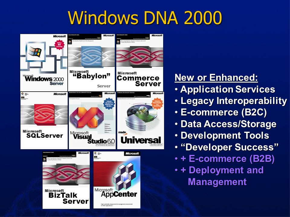 Windows DNA 2000 New or Enhanced: Application Services