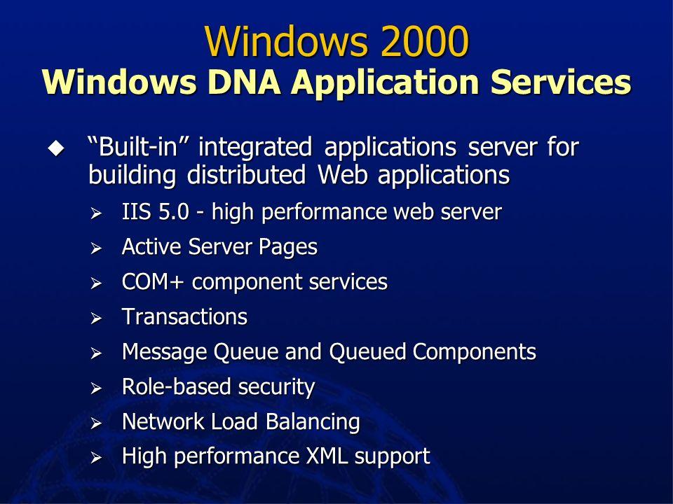 Windows 2000 Windows DNA Application Services
