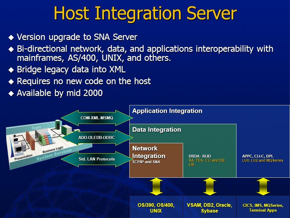 Host Integration Server