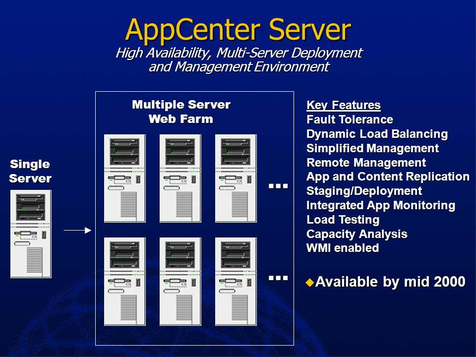 AppCenter Server High Availability, Multi-Server Deployment and Management Environment