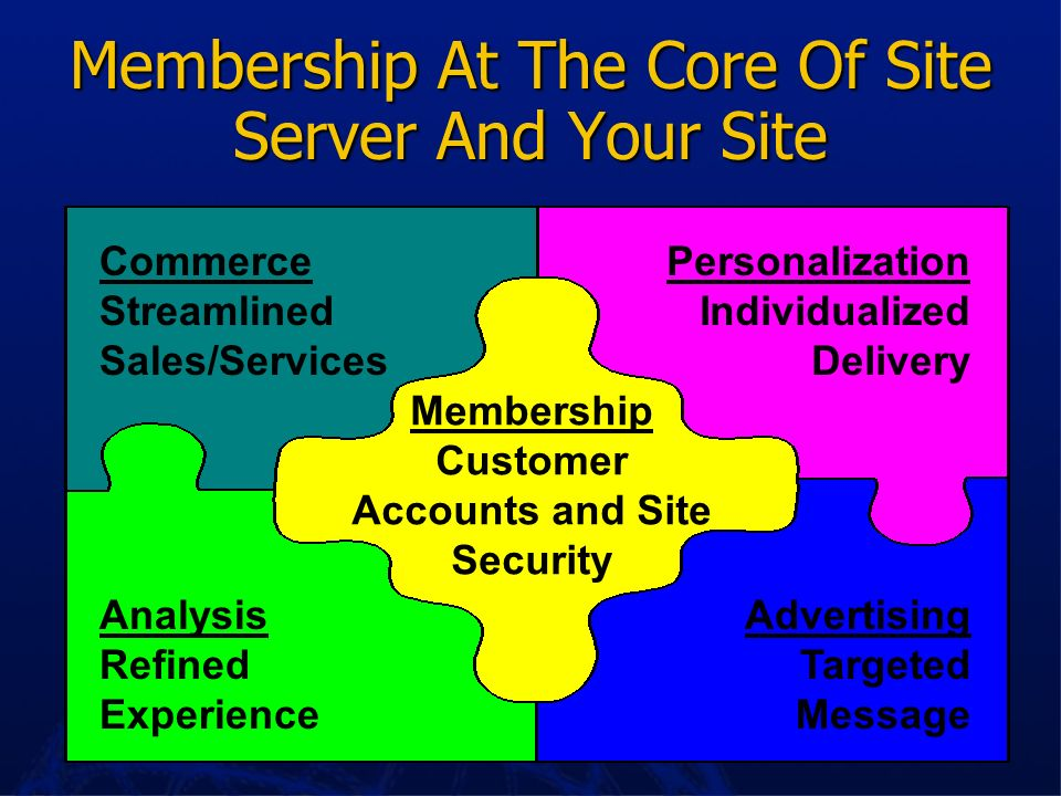 Membership At The Core Of Site Server And Your Site