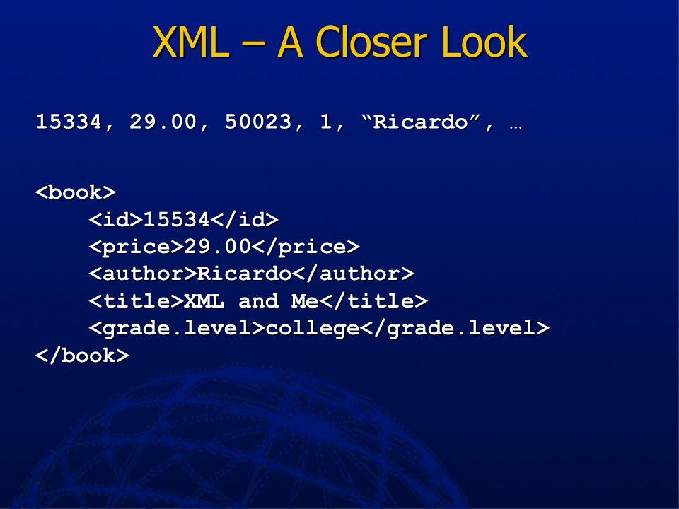 XML – A Closer Look 15334, 29.00, 50023, 1, Ricardo , … <book>
