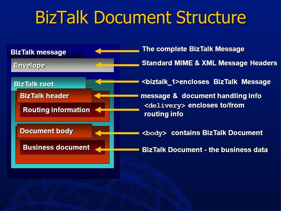 BizTalk Document Structure