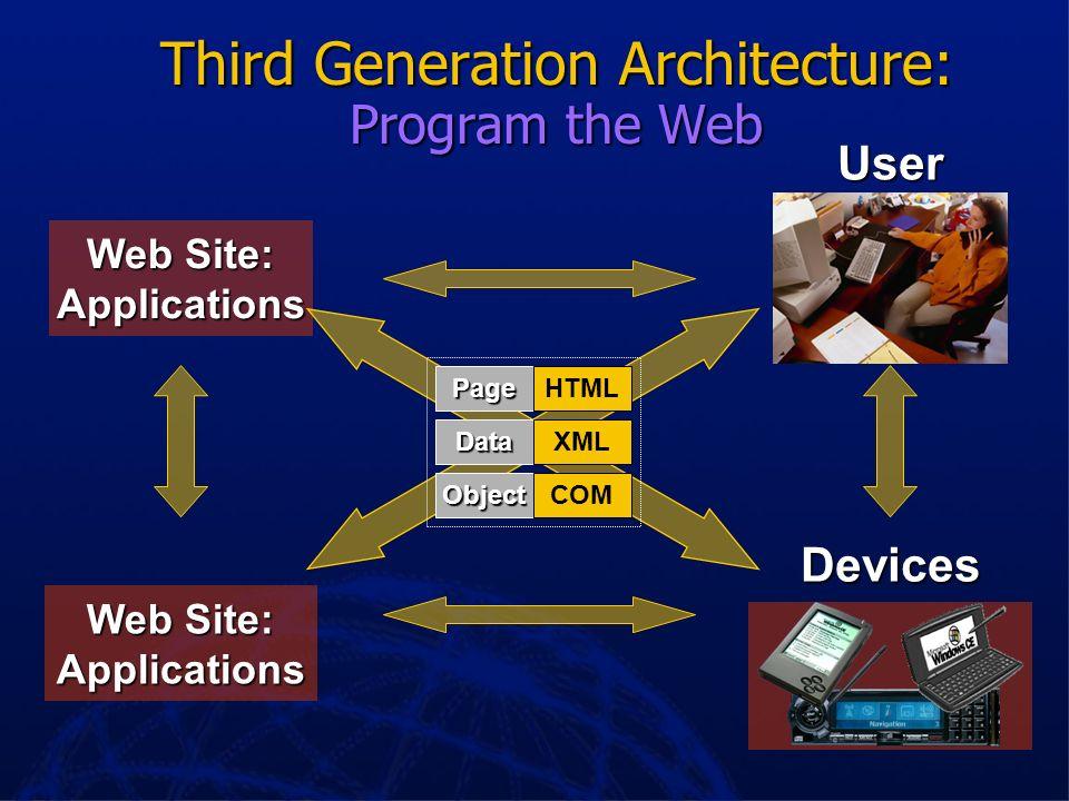 Third Generation Architecture: Program the Web