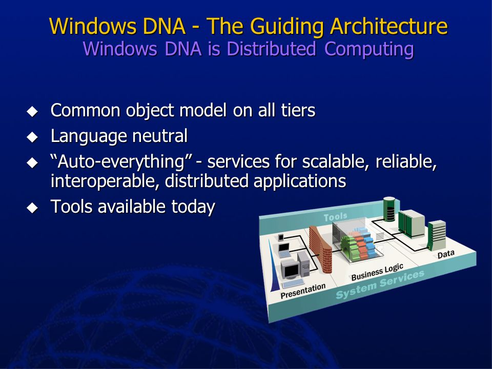 Windows DNA - The Guiding Architecture Windows DNA is Distributed Computing