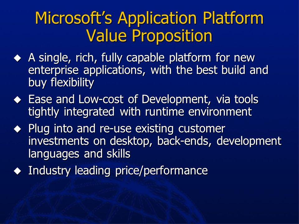 Microsoft's Application Platform Value Proposition
