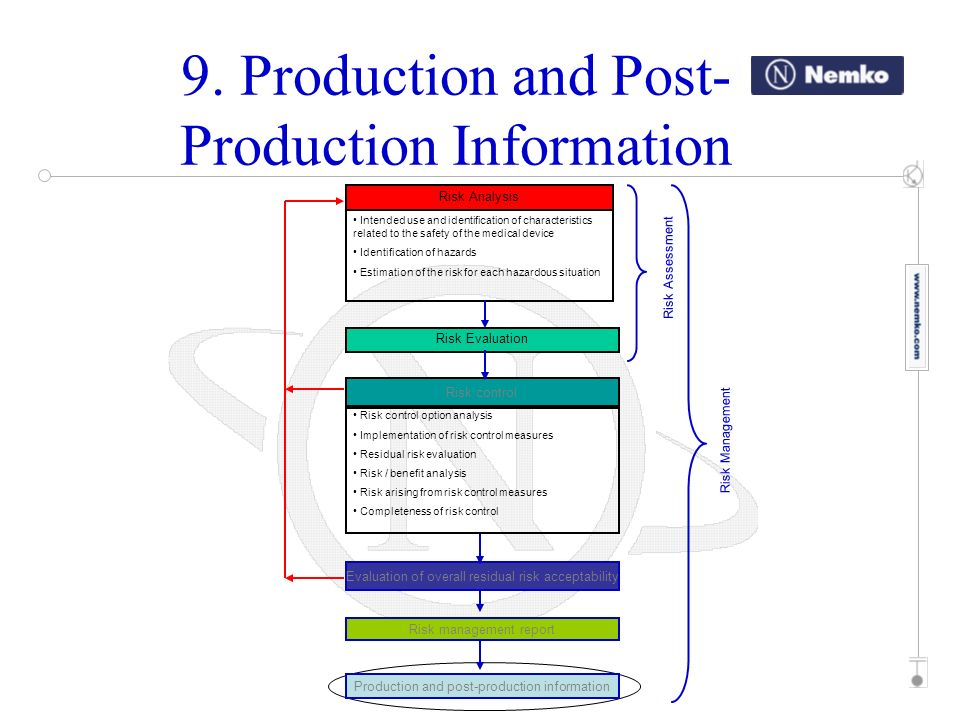 9. Production and Post-Production Information