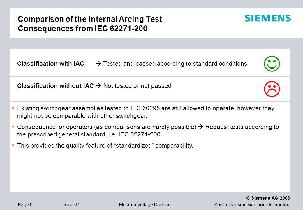 Comparison of the Internal Arcing Test Consequences from IEC 62271-200